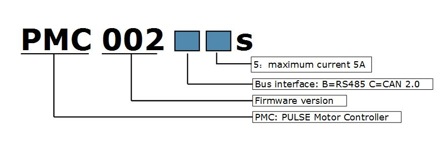 PMC005 Selection Guide