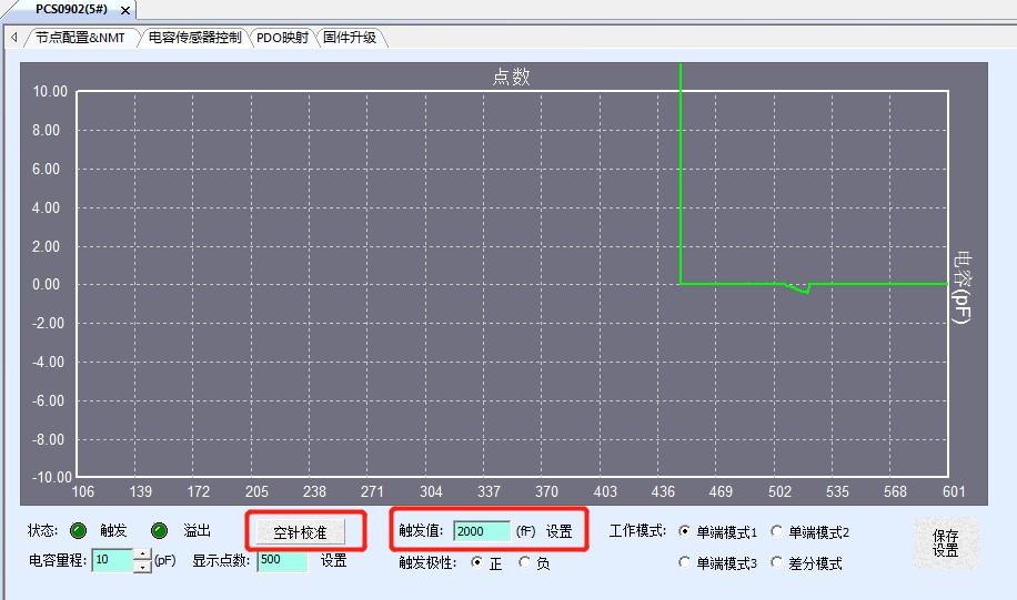 not display the capacitance value waveform